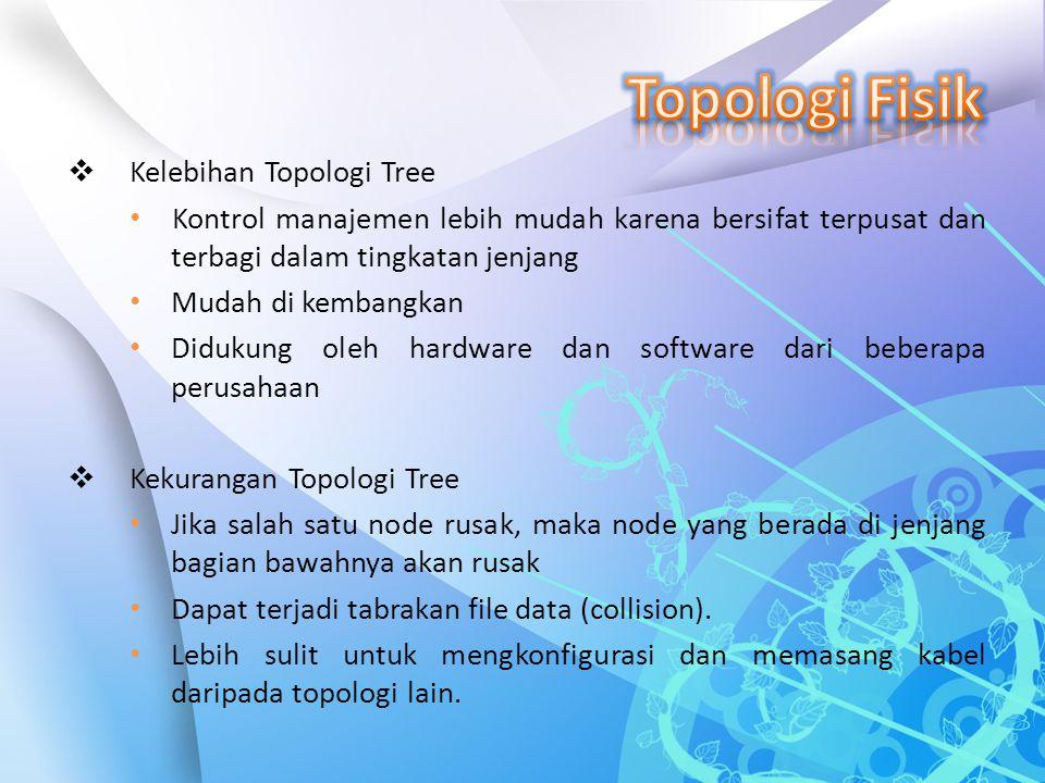 Topologi Fisik Kelebihan Topologi Tree