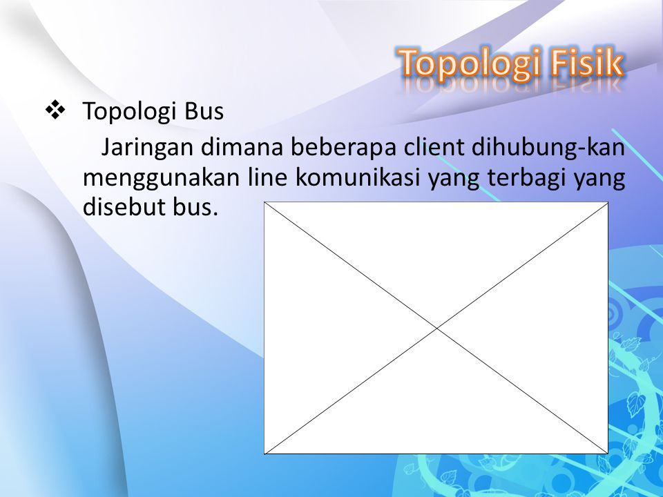 Topologi Fisik Topologi Bus