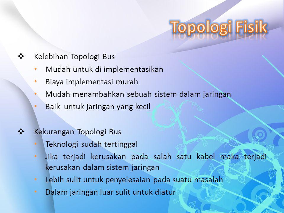 Topologi Fisik Kelebihan Topologi Bus Mudah untuk di implementasikan