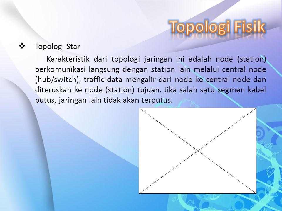 Topologi Fisik Topologi Star