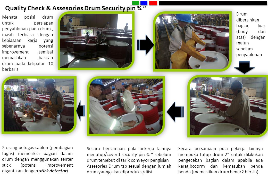 Quality Check & Assesories Drum Security pin ¾