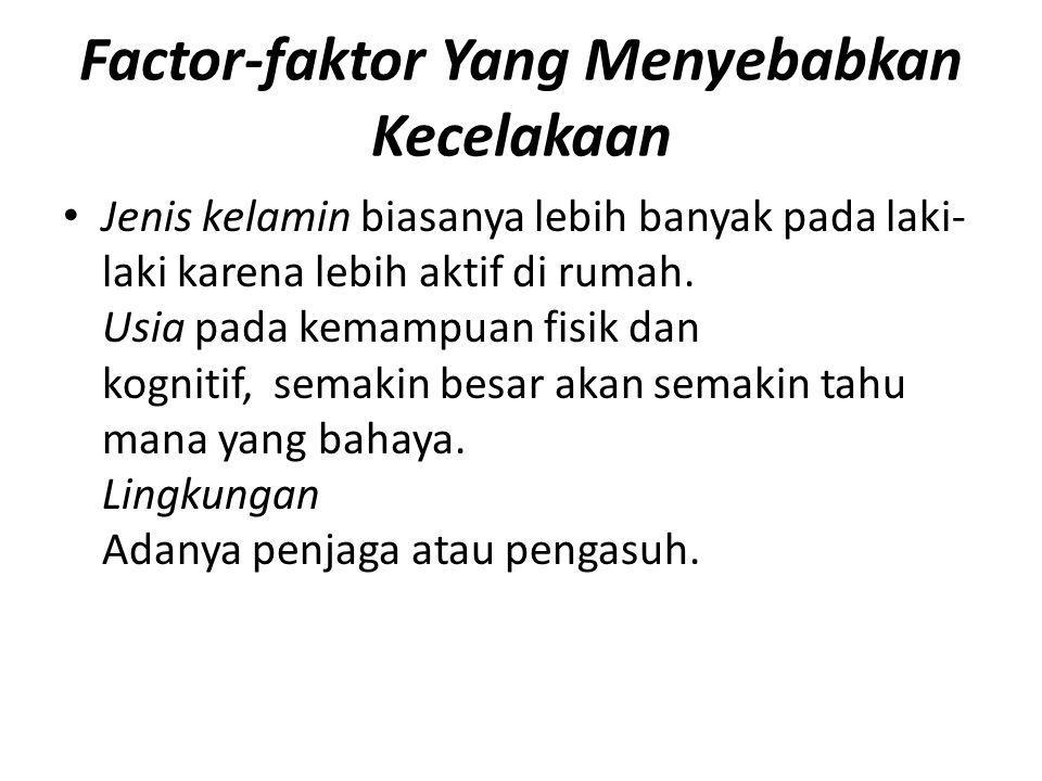 Factor-faktor Yang Menyebabkan Kecelakaan