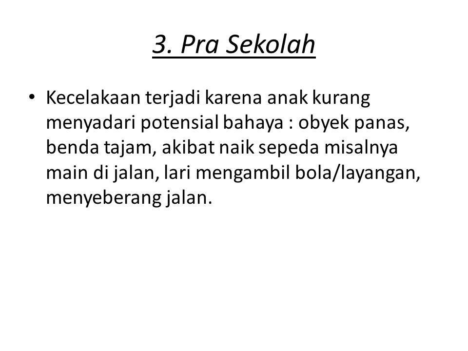 3. Pra Sekolah