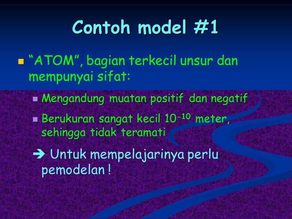 Contoh model #1 ATOM , bagian terkecil unsur dan mempunyai sifat: