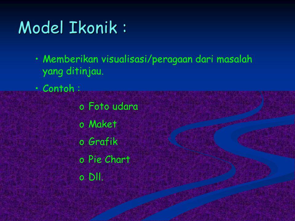 Model Ikonik : Memberikan visualisasi/peragaan dari masalah yang ditinjau. Contoh : Foto udara. Maket.