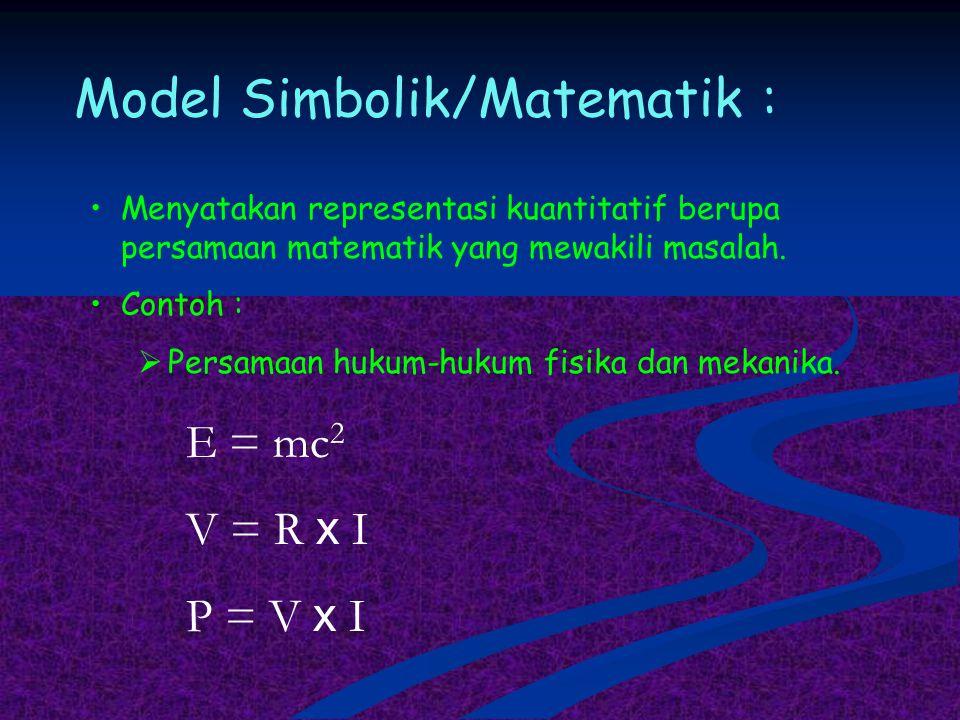 Model Simbolik/Matematik :