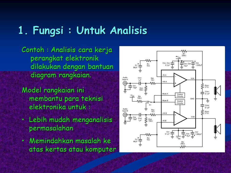 1. Fungsi : Untuk Analisis