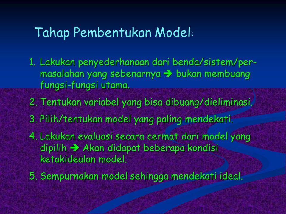 Tahap Pembentukan Model: