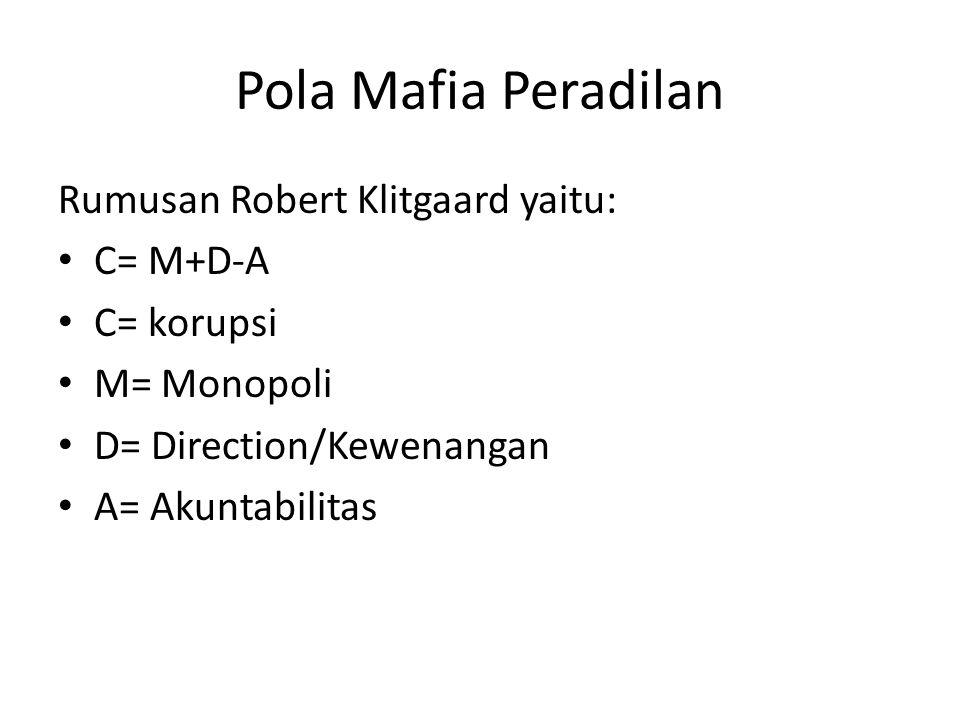 Pola Mafia Peradilan Rumusan Robert Klitgaard yaitu: C= M+D-A