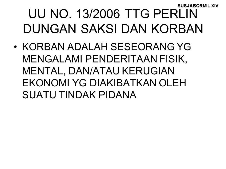 UU NO. 13/2006 TTG PERLIN DUNGAN SAKSI DAN KORBAN