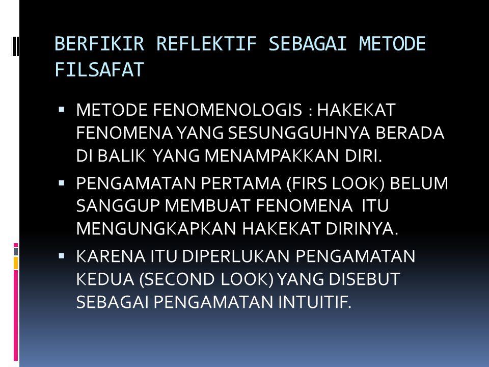 BERFIKIR REFLEKTIF SEBAGAI METODE FILSAFAT