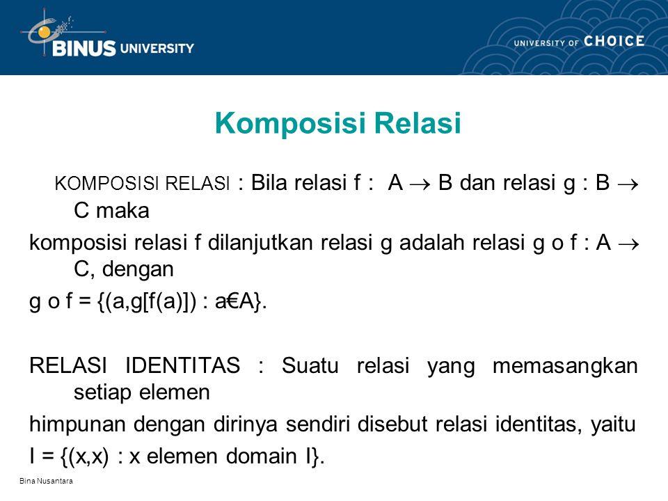 Komposisi Relasi KOMPOSISI RELASI : Bila relasi f : A  B dan relasi g : B  C maka.