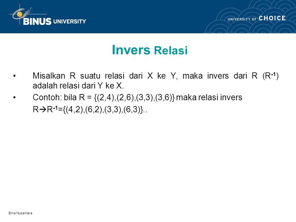 Invers Relasi Misalkan R suatu relasi dari X ke Y, maka invers dari R (R-1) adalah relasi dari Y ke X.