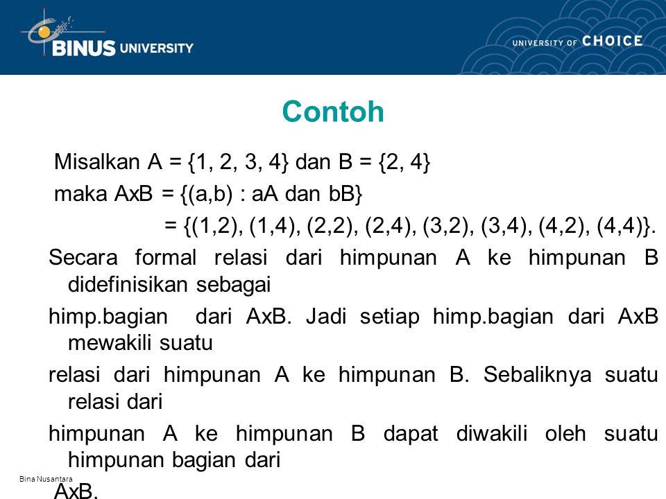 Contoh Misalkan A = {1, 2, 3, 4} dan B = {2, 4}