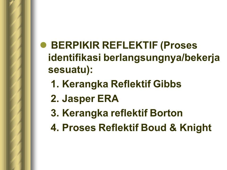 BERPIKIR REFLEKTIF (Proses identifikasi berlangsungnya/bekerja sesuatu):
