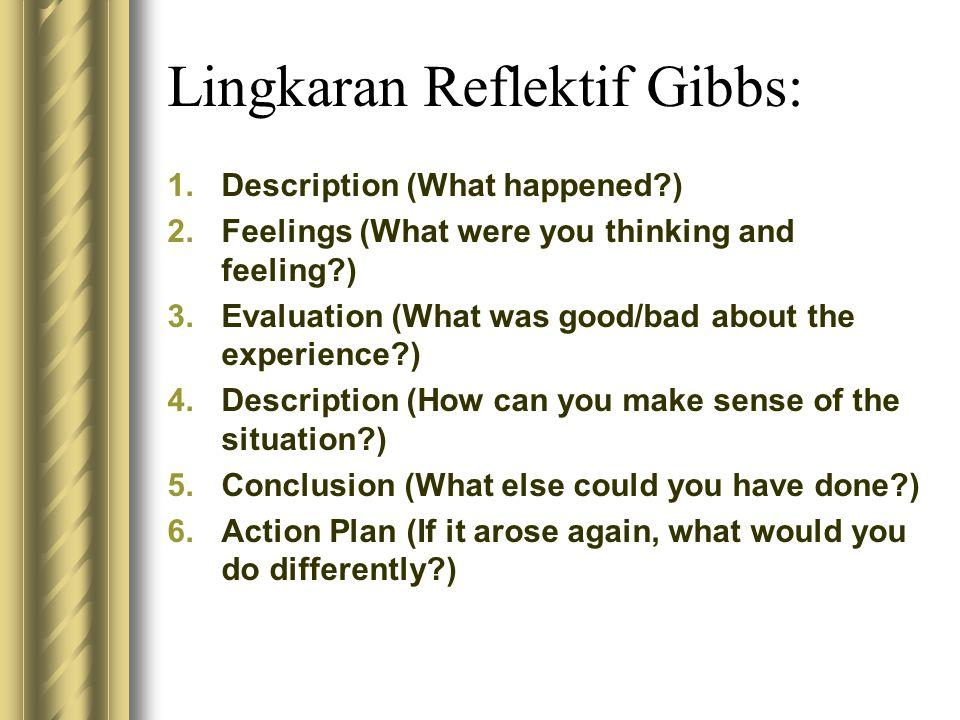 Lingkaran Reflektif Gibbs: