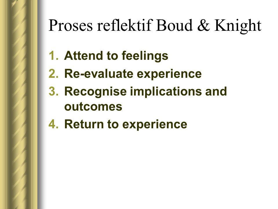 Proses reflektif Boud & Knight