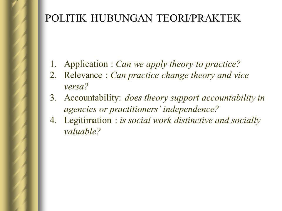 POLITIK HUBUNGAN TEORI/PRAKTEK