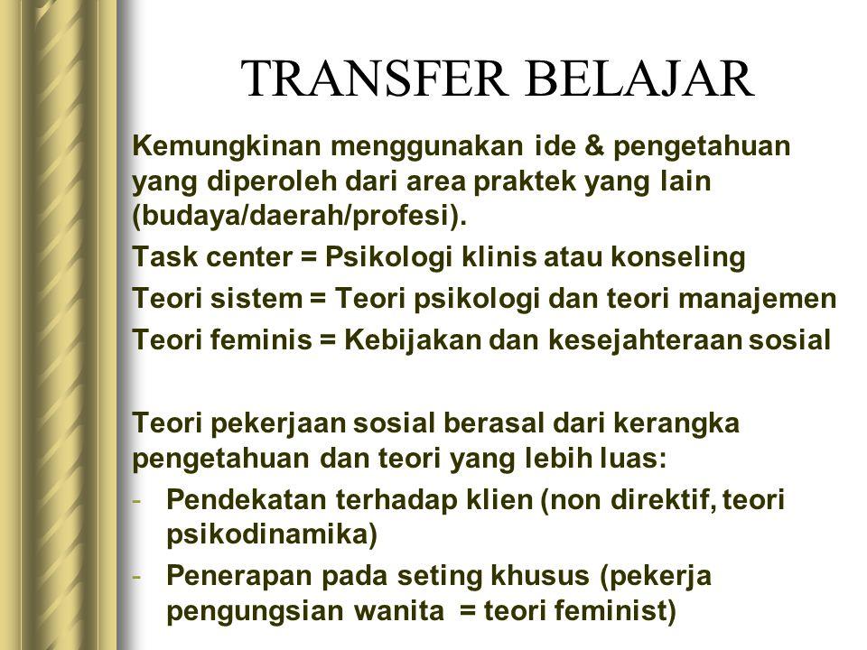 TRANSFER BELAJAR Kemungkinan menggunakan ide & pengetahuan yang diperoleh dari area praktek yang lain (budaya/daerah/profesi).
