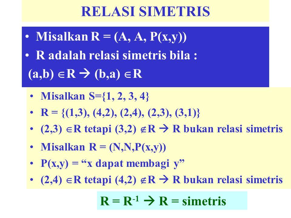 RELASI SIMETRIS Misalkan R = (A, A, P(x,y))