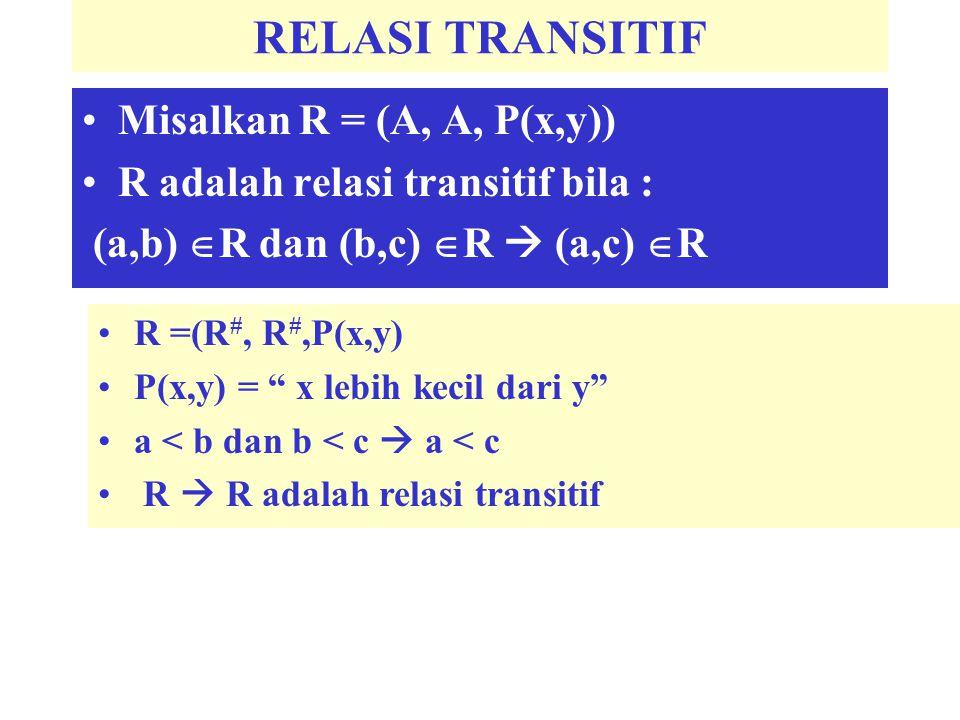 RELASI TRANSITIF Misalkan R = (A, A, P(x,y))
