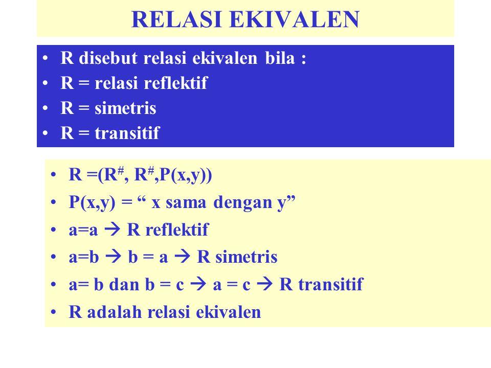 RELASI EKIVALEN R disebut relasi ekivalen bila : R = relasi reflektif