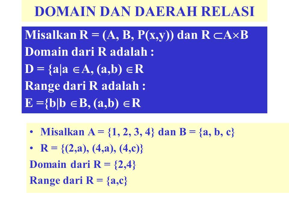 DOMAIN DAN DAERAH RELASI