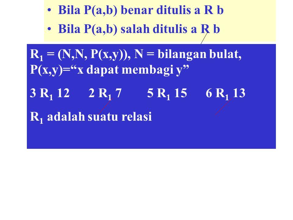 Bila P(a,b) benar ditulis a R b