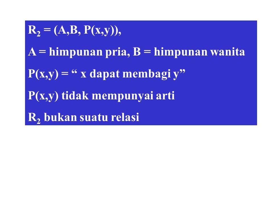 R2 = (A,B, P(x,y)), A = himpunan pria, B = himpunan wanita. P(x,y) = x dapat membagi y P(x,y) tidak mempunyai arti.