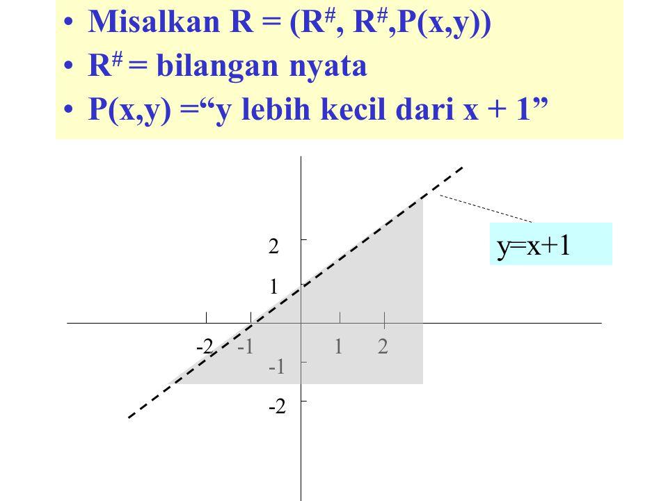 Misalkan R = (R#, R#,P(x,y)) R# = bilangan nyata