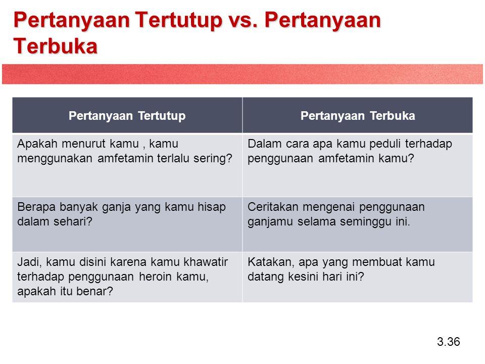 Pertanyaan Tertutup vs. Pertanyaan Terbuka
