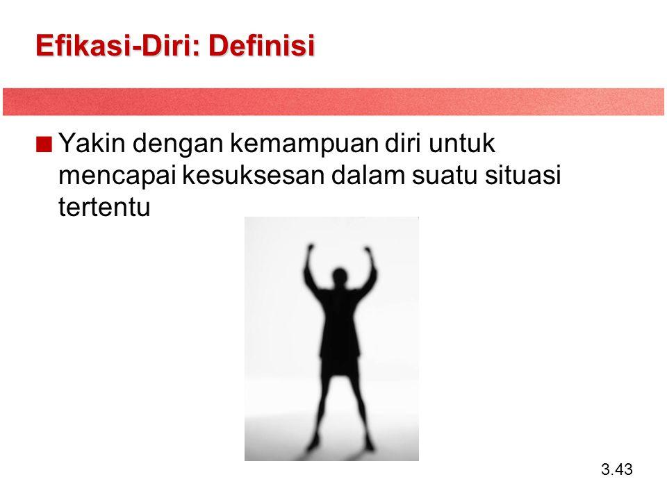 Efikasi-Diri: Definisi