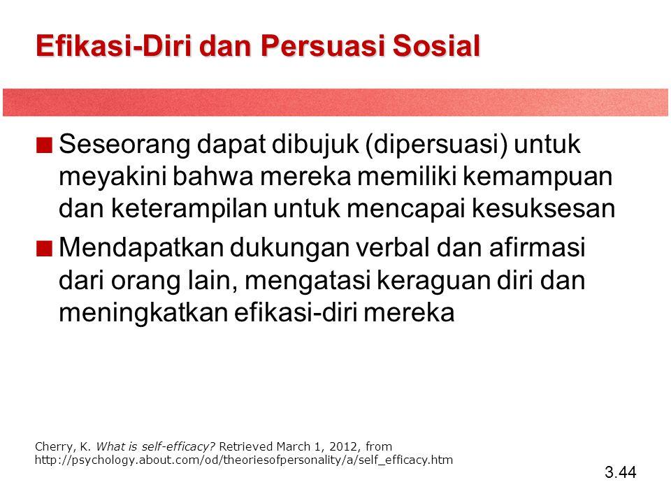 Efikasi-Diri dan Persuasi Sosial