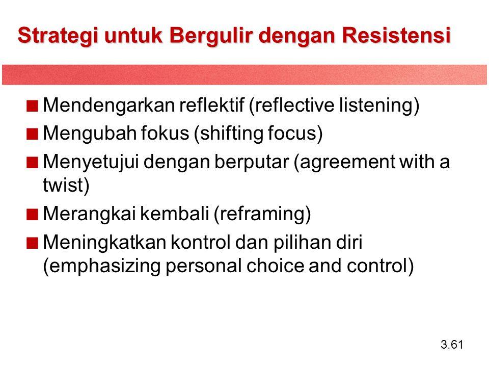 Strategi untuk Bergulir dengan Resistensi