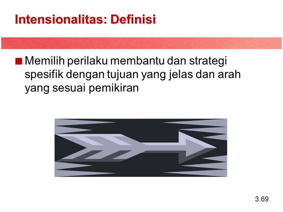 Intensionalitas: Definisi