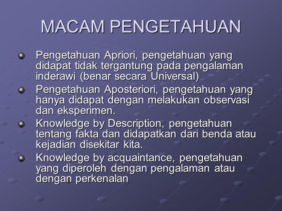 MACAM PENGETAHUAN Pengetahuan Apriori, pengetahuan yang didapat tidak tergantung pada pengalaman inderawi (benar secara Universal)