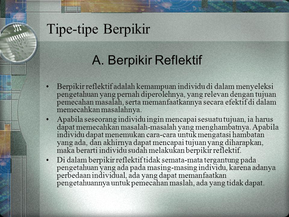 Tipe-tipe Berpikir A. Berpikir Reflektif