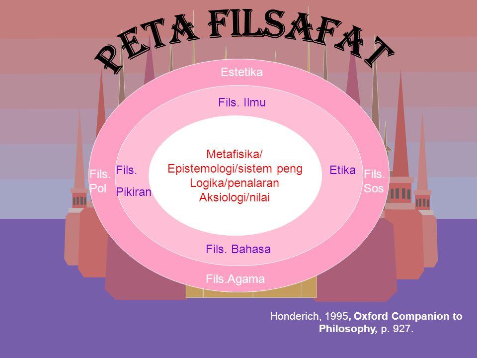 PETA FILSAFAT Estetika Fils. Ilmu Metafisika/ Epistemologi/sistem peng