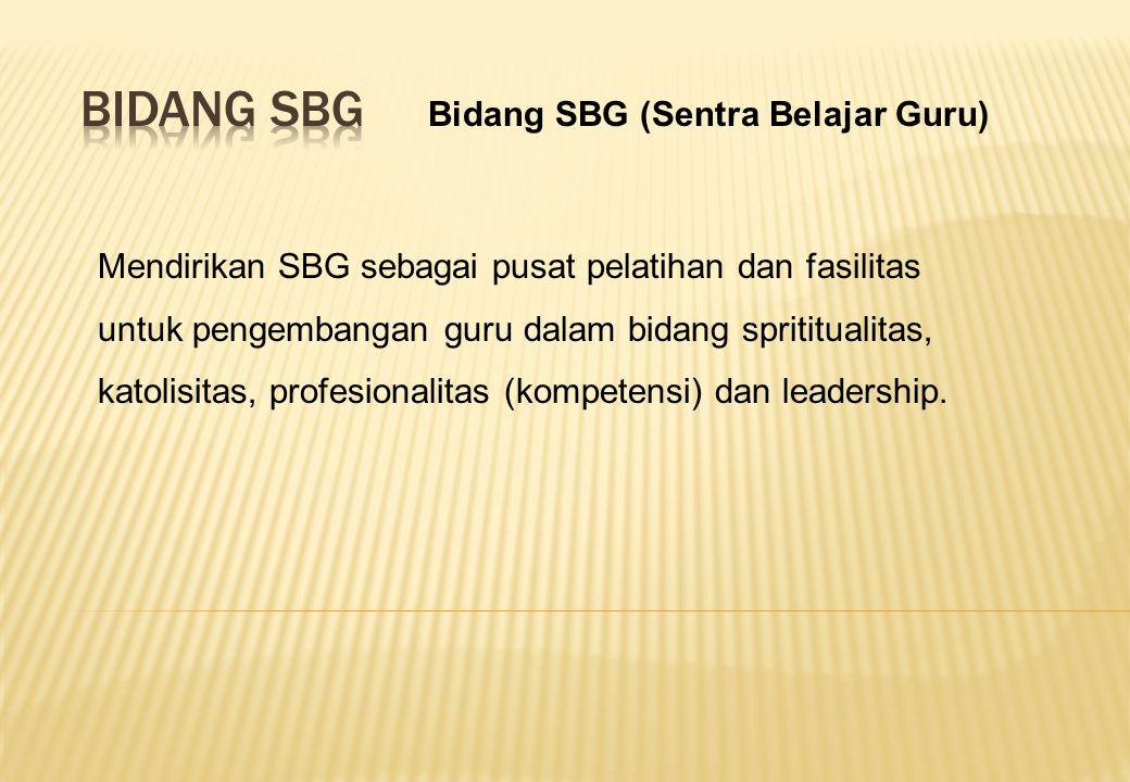 Bidang SBG Bidang SBG (Sentra Belajar Guru)