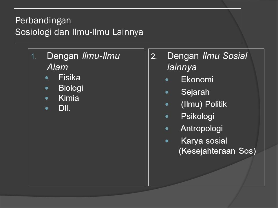 Perbandingan Sosiologi dan Ilmu-Ilmu Lainnya