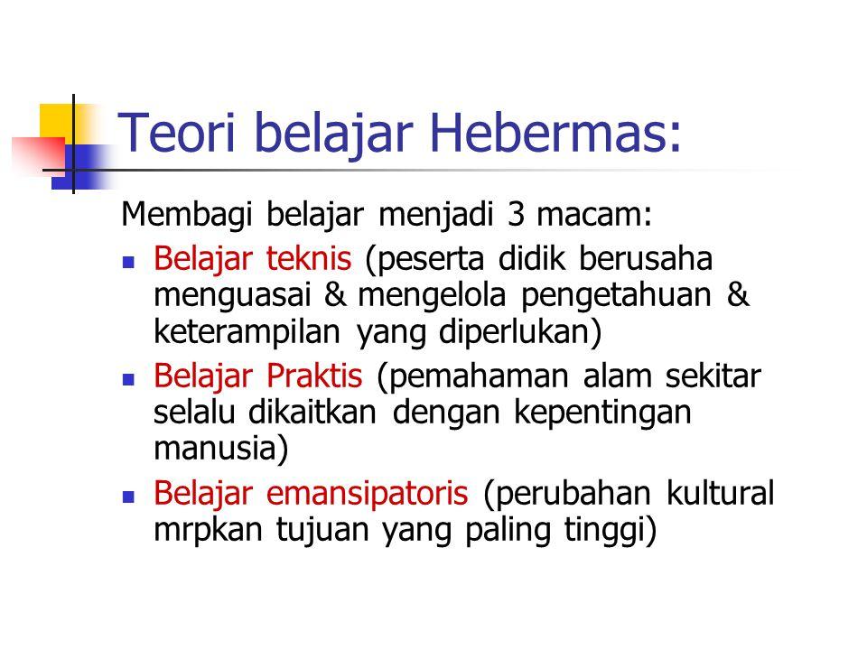 Teori belajar Hebermas: