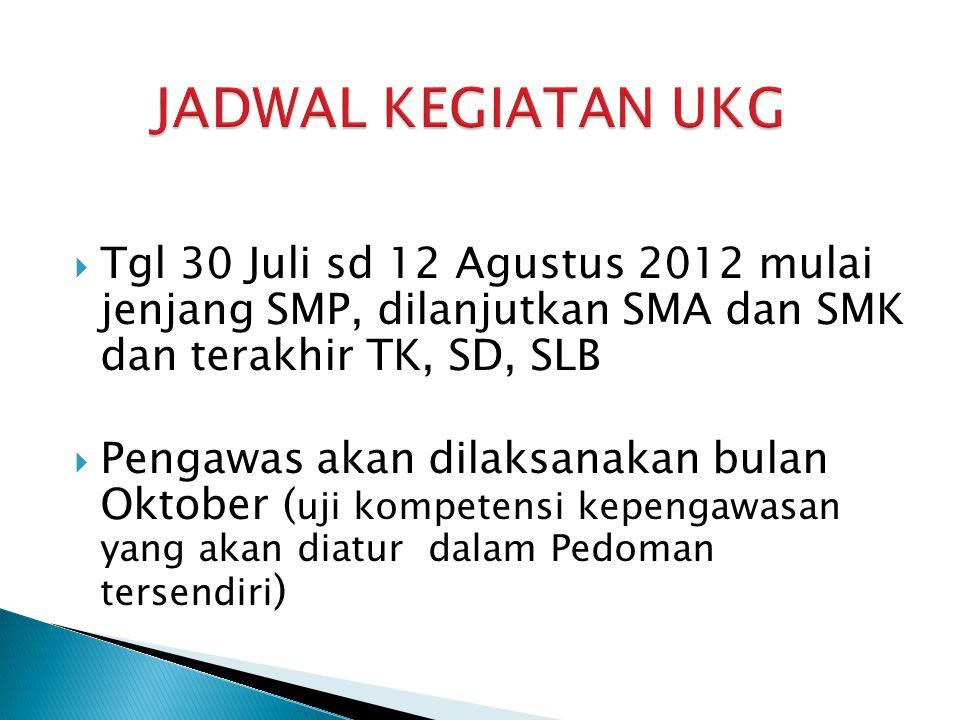 JADWAL KEGIATAN UKG Tgl 30 Juli sd 12 Agustus 2012 mulai jenjang SMP, dilanjutkan SMA dan SMK dan terakhir TK, SD, SLB.