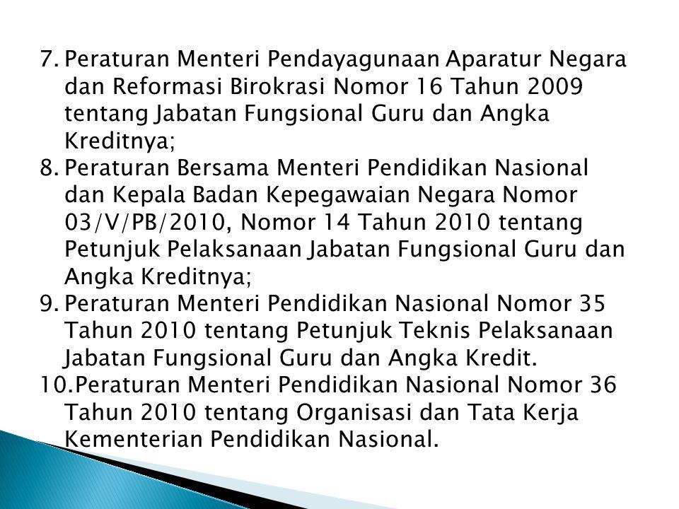 Peraturan Menteri Pendayagunaan Aparatur Negara dan Reformasi Birokrasi Nomor 16 Tahun 2009 tentang Jabatan Fungsional Guru dan Angka Kreditnya;
