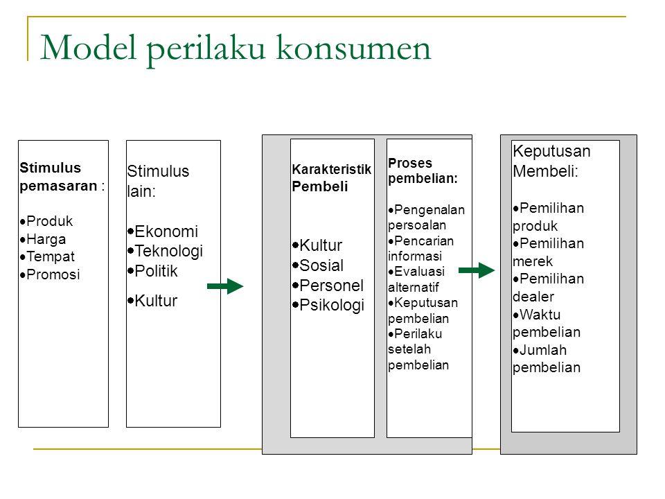Model perilaku konsumen