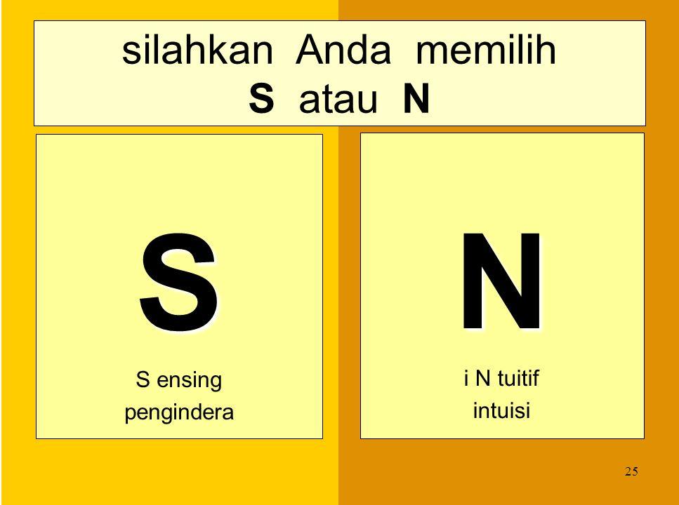 silahkan Anda memilih S atau N
