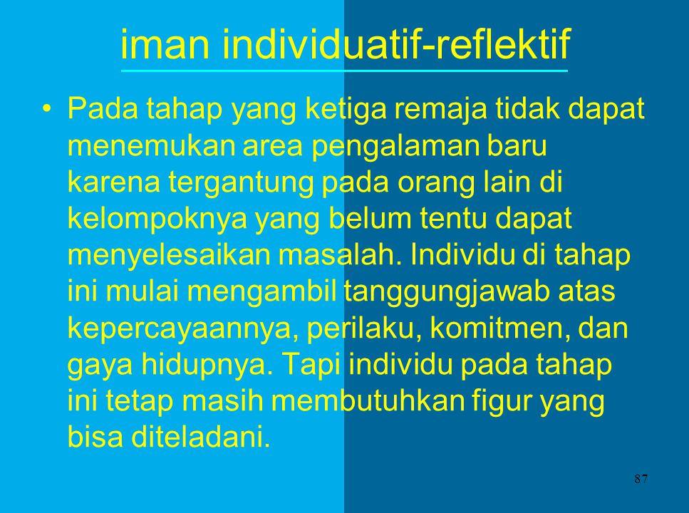 iman individuatif-reflektif