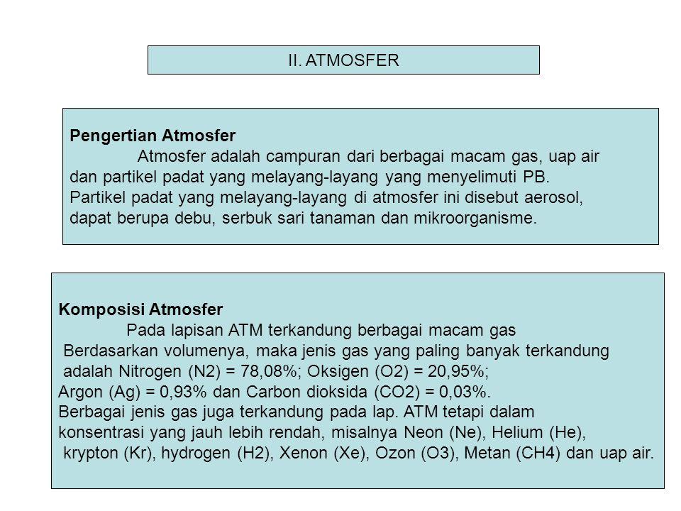 II. ATMOSFER Pengertian Atmosfer. Atmosfer adalah campuran dari berbagai macam gas, uap air.