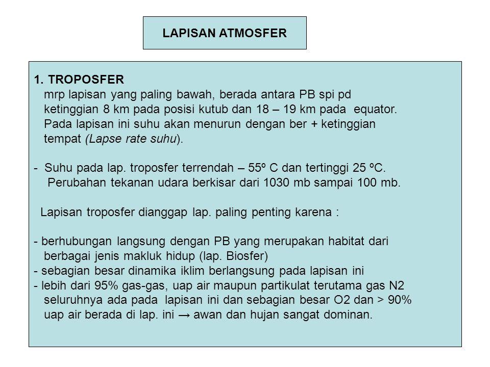 LAPISAN ATMOSFER 1. TROPOSFER. mrp lapisan yang paling bawah, berada antara PB spi pd.