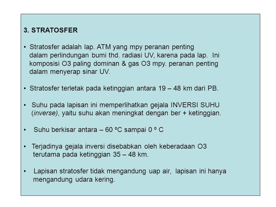 3. STRATOSFER Stratosfer adalah lap. ATM yang mpy peranan penting. dalam perlindungan bumi thd. radiasi UV, karena pada lap. Ini.