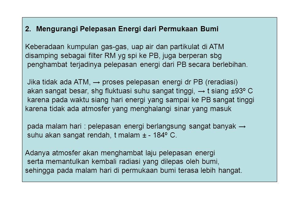 Mengurangi Pelepasan Energi dari Permukaan Bumi